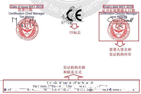 CE证书是什么样的/CE证书样本插图2