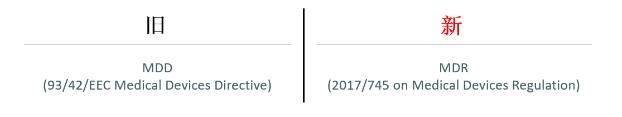 医疗器械MDR指令推迟一年至2021年5月26日实施