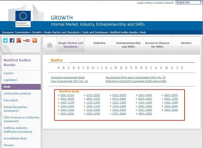 欧盟CE认证公告机构查询方法