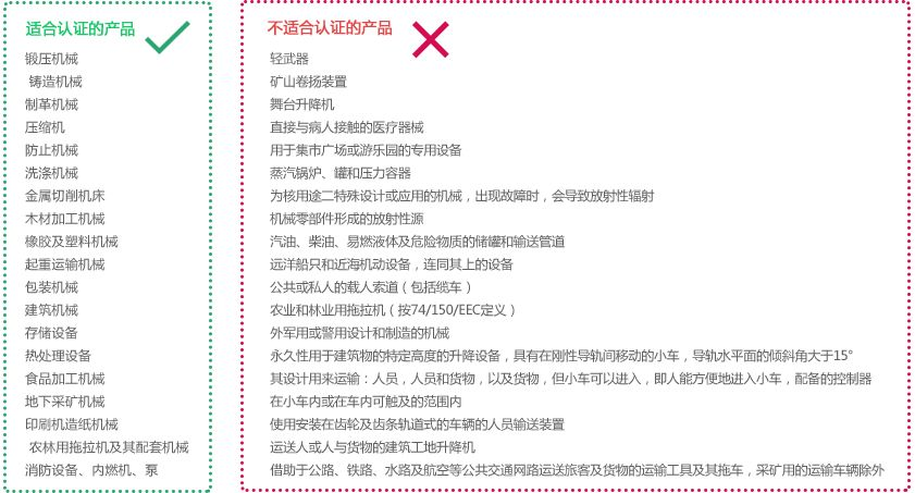 机械CE指令